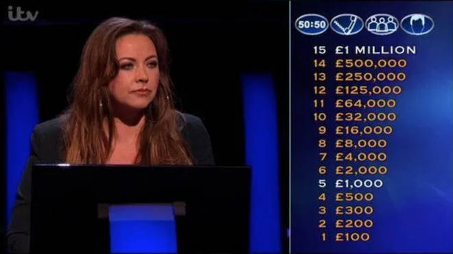 Charlotte Church was one of the celebrity contestants