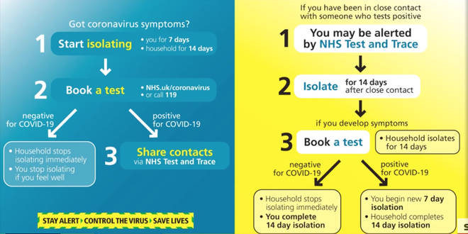 The NHS test and trace scheme strives to continue to stop the spread of COVID-19