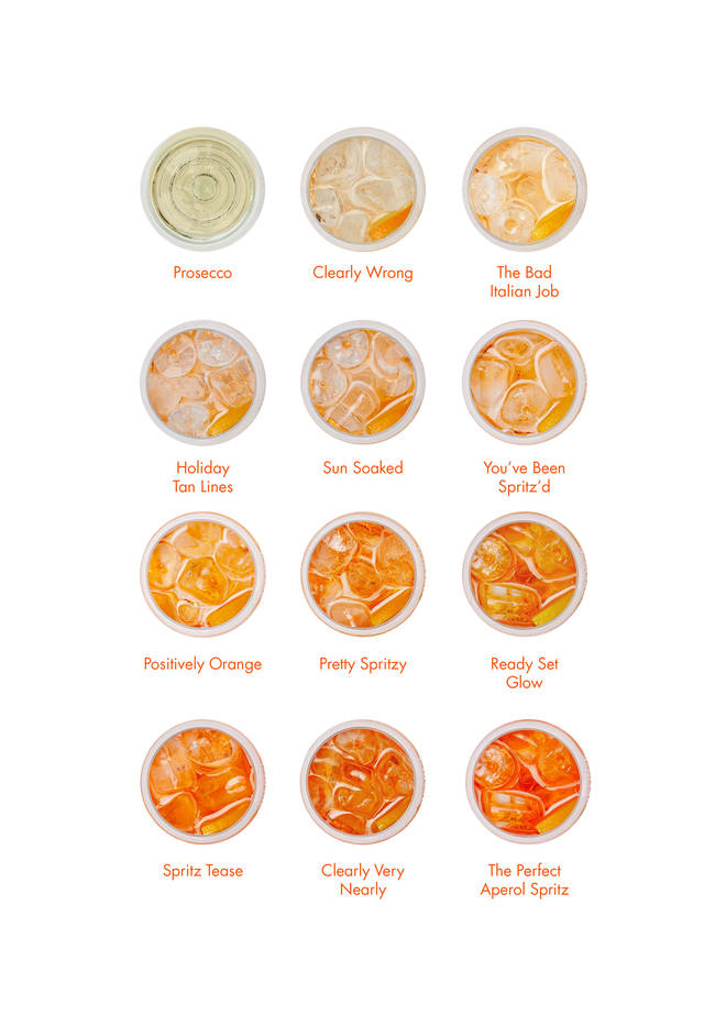 Aperol have made this chart to help people make the perfect Spritz