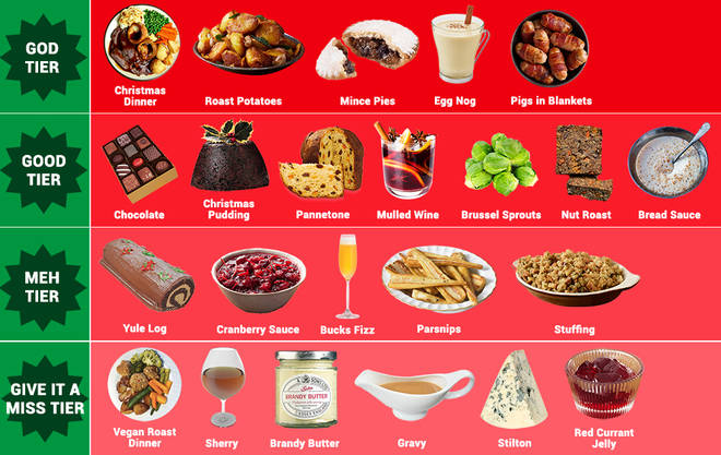 The most Googled festive foods revealed