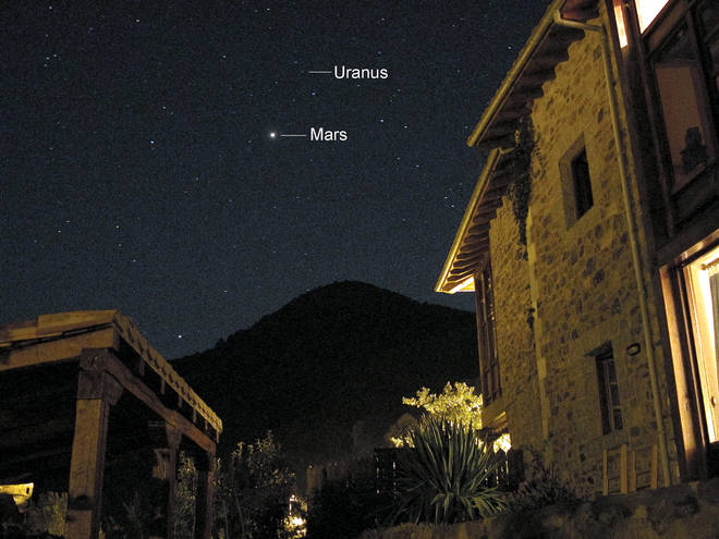 Uranus and Mars should be visible in tonight's sky