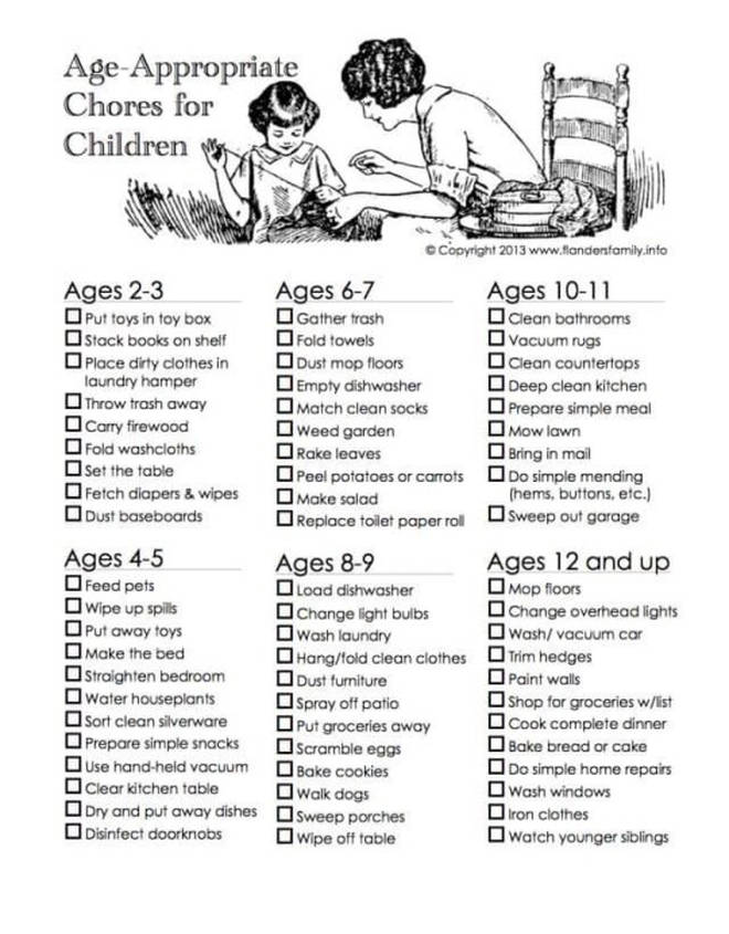 A chores list suggests what your child should be doing