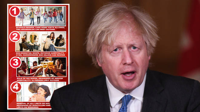 Boris Johnson has told the public this roadmap out of lockdown is 'irreversible'