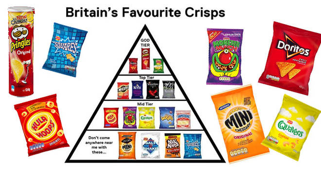 Vote for YOUR favourite crisp now