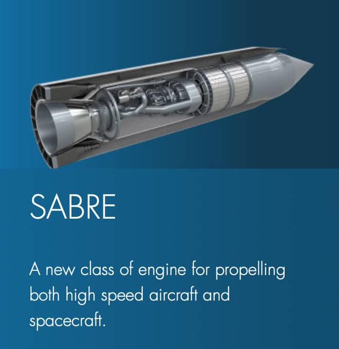 The Sabre engine will slash flight times between London and Sydney to just four hours.