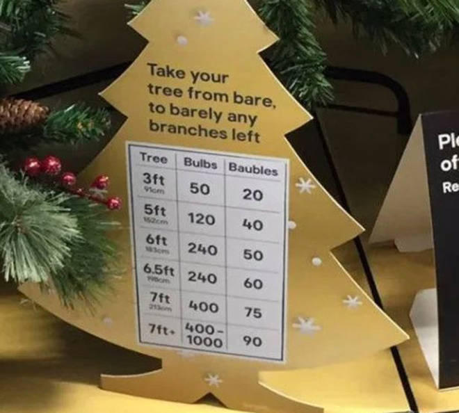 A guide shows the number of baubles you should put on your tree
